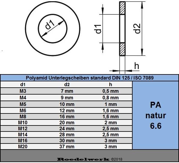 10 Unterlegscheiben DIN 9021 PA 10,5 für M10 Polyamid natur