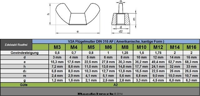 Bundschrauben M6 Edelstahl A2 sechskant Kopf DIN 6921 ohne Sperrverzahnung