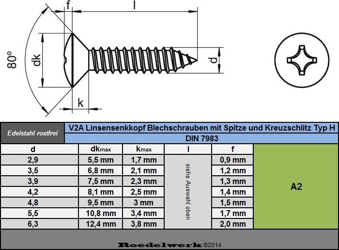 Blechschrauben Linsensenkkopf  DIN 7983 Edelstahl  2,2 bis 6,3 mm