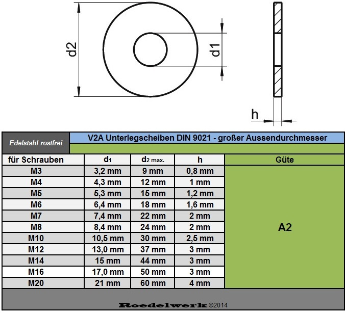 rostfreie edelstahl v2a va unterlegscheiben din9021 gro e scheiben m3 m20 ebay. Black Bedroom Furniture Sets. Home Design Ideas