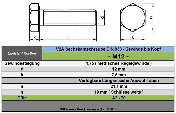 Rostfrei A2 Edelstahl Sechskantschrauben DIN 933 M5 x 12 Gewinde bis Kopf
