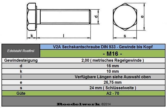 edelstahl sechskantschrauben m16 din 933 vollgewinde 16 mm v2a a2 va schrauben ebay. Black Bedroom Furniture Sets. Home Design Ideas