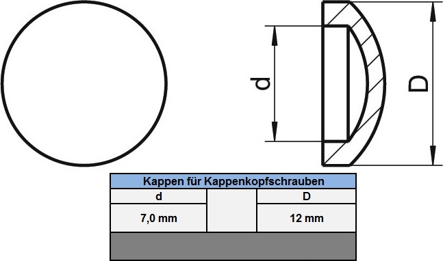 25 Kappenschrauben ø 3,9 x 9,5mm DIN 7981 Fensterbankschrauben Edelstahl VA A2
